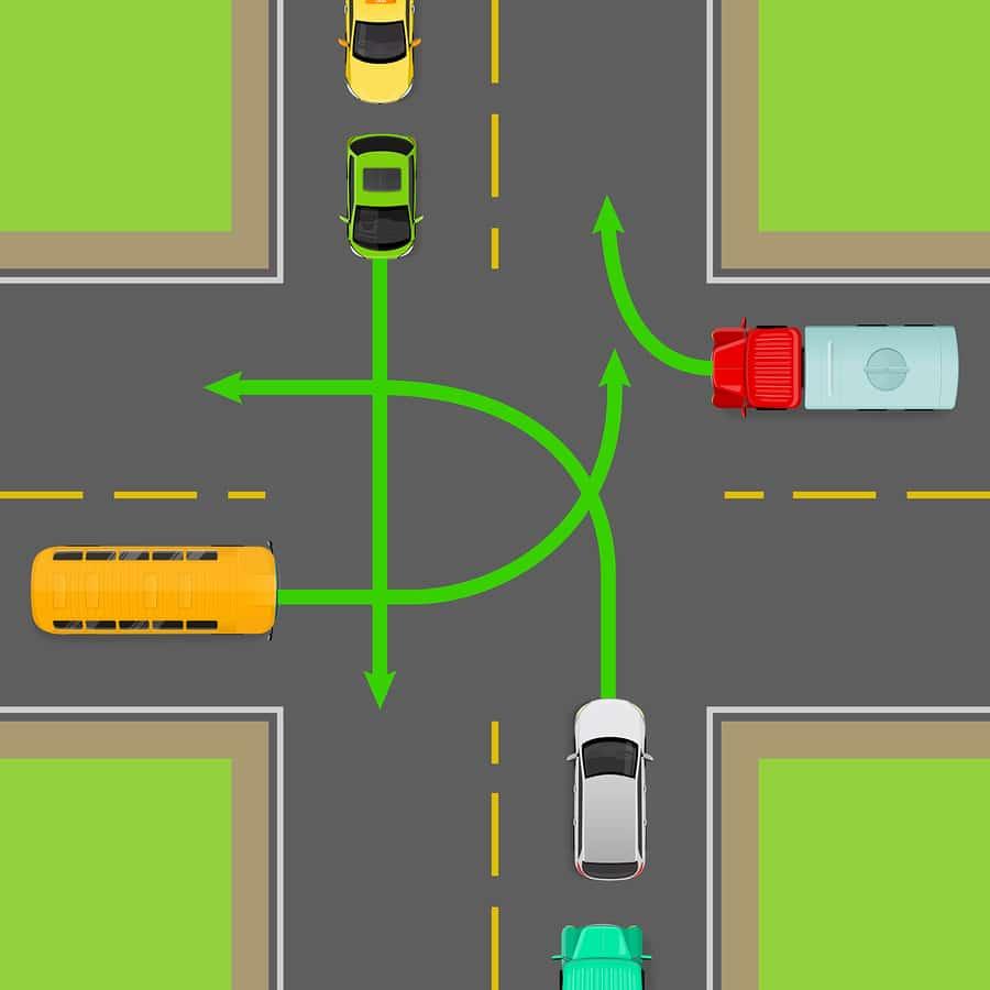 Unfall Kreuzungsbereich – Anscheinsbeweis gegen Wartepflichtigen